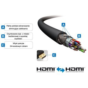 Kabel HDMI PureLink PI2000-250 4K/UHD 30m